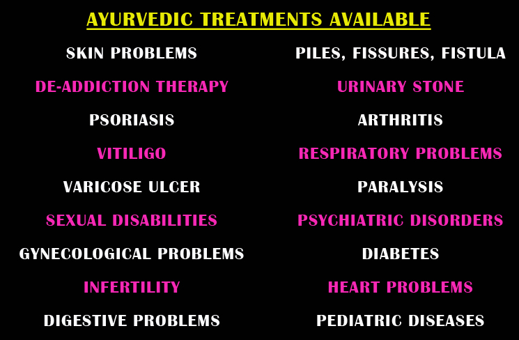 Dr Vaibhav Inamdar Best Ayurvedic Doctor Ayurved Upchar Kendra In Pune
